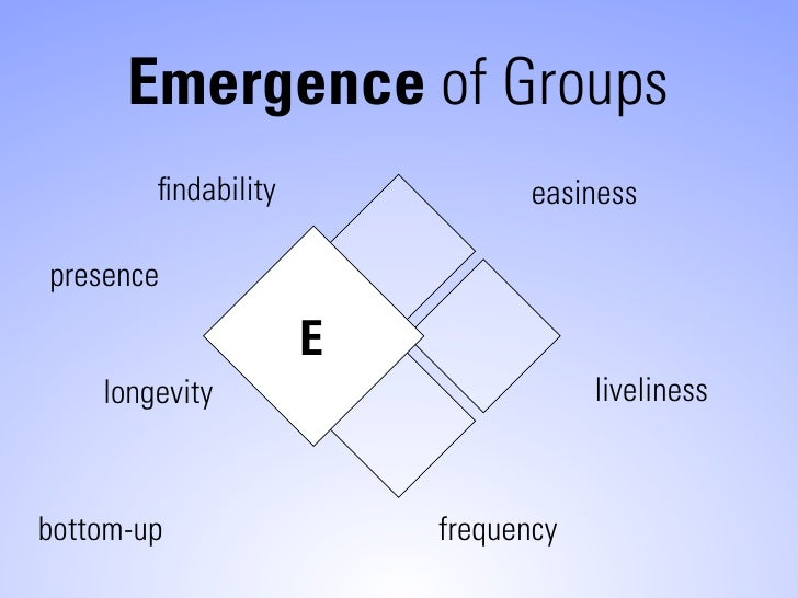 Emergence of Groups         findability              easiness  presence                       E     longevity              ...