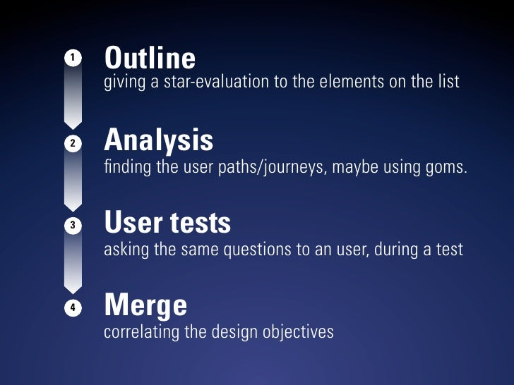 2    Analisys with Social Usability