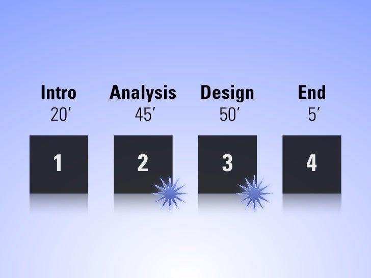 Intro   Analysis   Design   End  20'      45'        50'     5'   1         2         3      4