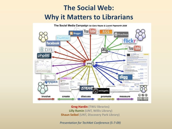 The Social Web: Why it Matters to Librarians                 Greg Hardin (TWU libraries)           Lilly Ramin (UNT, Willi...
