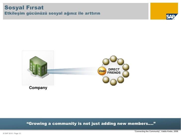 """User<br />DIRECT FRIENDS<br />Company<br />Sosyal Fırsat<br />Etkileşim gücünüzü sosyal ağınız ile arttırın<br />""""Growing ..."""
