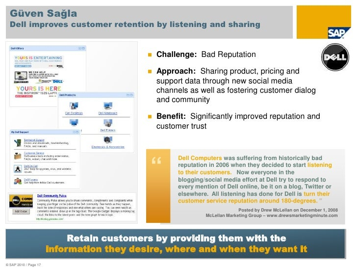 Dialog</li></ul>Improve Brand Perception<br /><ul><li>Listen and understand