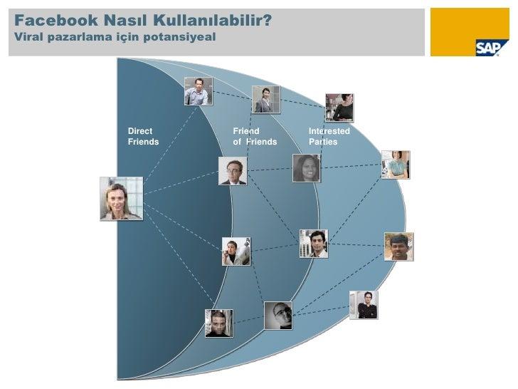 İşletmenizi GenişletinYeni Müşteri İlişkileri Yönetimi ile<br />Enterprise<br />Social Web: Collaboration<br />CRM 2.0: <b...