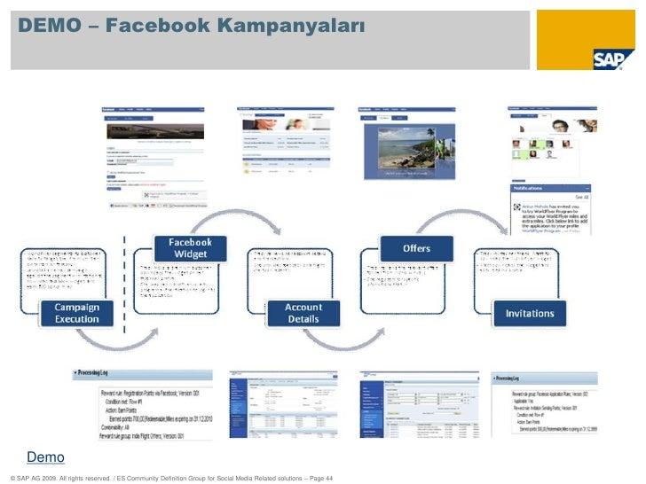 Sosyal CRM StratejileriSosyal İlişki Yönetimi Dizayn Prensipleri<br />CollaborationFacilitate collaboration capabilities a...