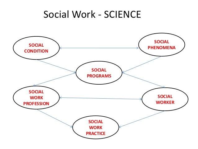 Social Work - SCIENCE                                 SOCIAL  SOCIAL                               PHENOMENACONDITION     ...
