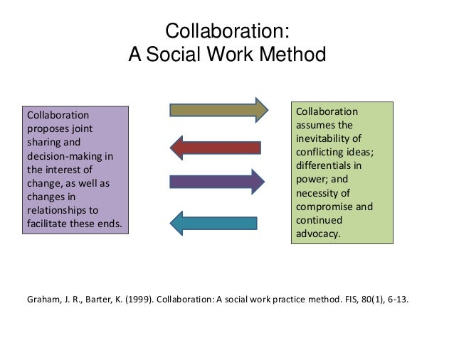 Social Work Continuing Education