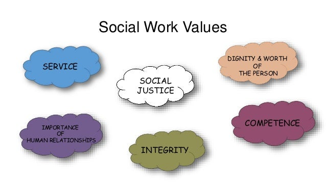 social work ethics Clinical social work association code of ethics preamble the principal objective of the profession of clinical social work is the enhancement of the mental health and the well-being of the.
