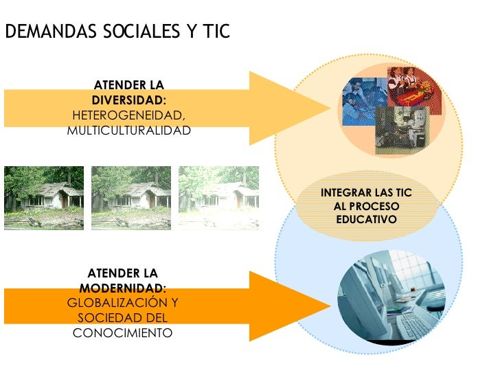 Sociedad Del Conocimiento Y Tics Slide 2