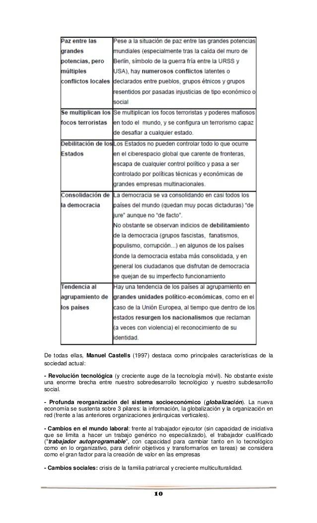 De todas ellas, Manuel Castells (1997) destaca como principales características de la  sociedad actual:  - Revolución tecn...
