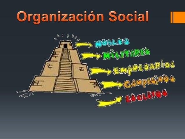 La organización social Azteca fue jerárquica y  estratificada. Se pueden distinguir ORGANIZACIÓN SOCIAL distintos grupos: ...