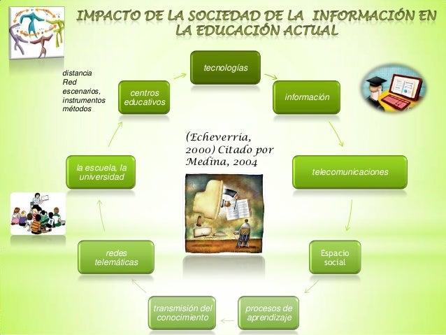 tecnologíasdistanciaRedescenarios,      centrosinstrumentos                                          información          ...