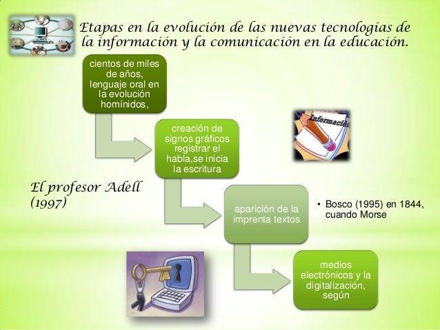 Etapas en la evolución de las nuevas tecnologías de                                                 -       la información...