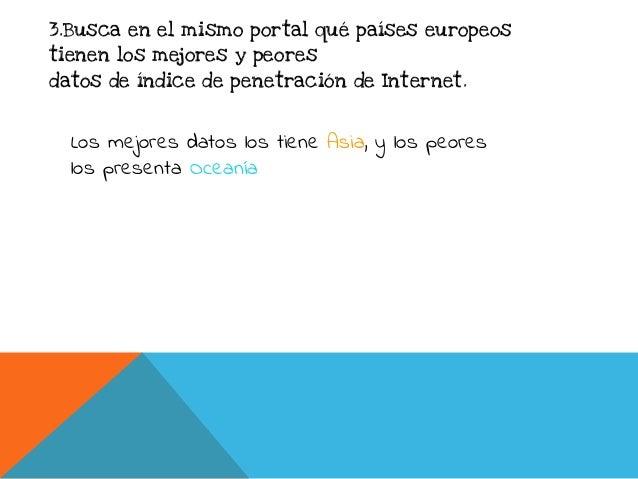 3.Busca en el mismo portal qué países europeos tienen los mejores y peores datos de índice de penetración de Internet. Los...