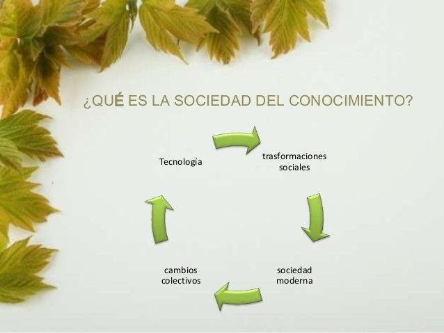 Sociedad del conocimiento Slide 2