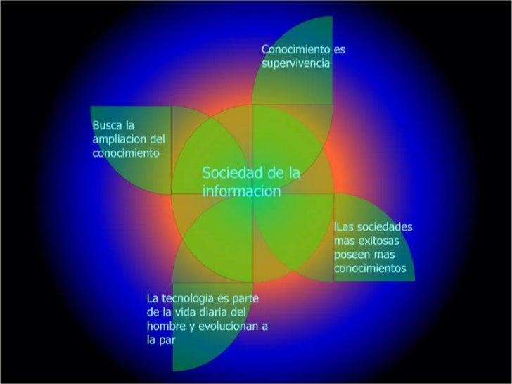 ¿Qué entendemos por información y Conocimiento?