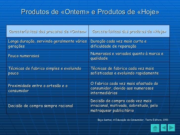 Sociedade De Consumo Slide 3