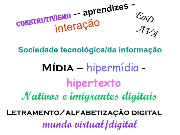 Sociedade tecnológica/da informação Nativos e imigrantes digitais Letramento/alfabetização digital   mundo virtual/digital...