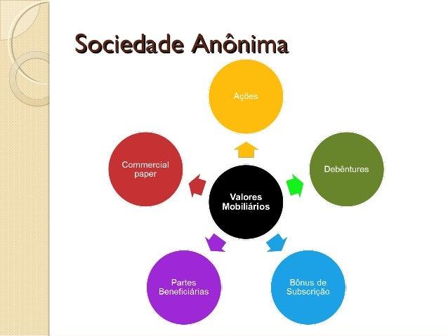 JUCESC - Junta Comercial do Estado de Santa Catarina - Sociedade ...