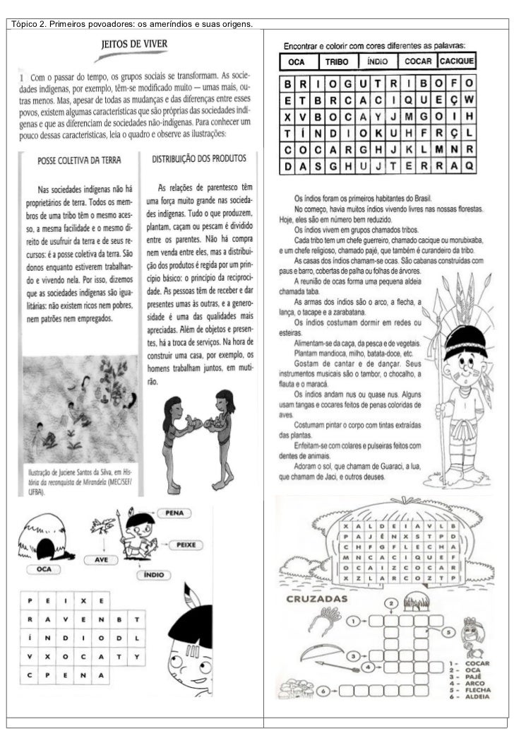 Tópico 2. Primeiros povoadores: os ameríndios e suas origens.