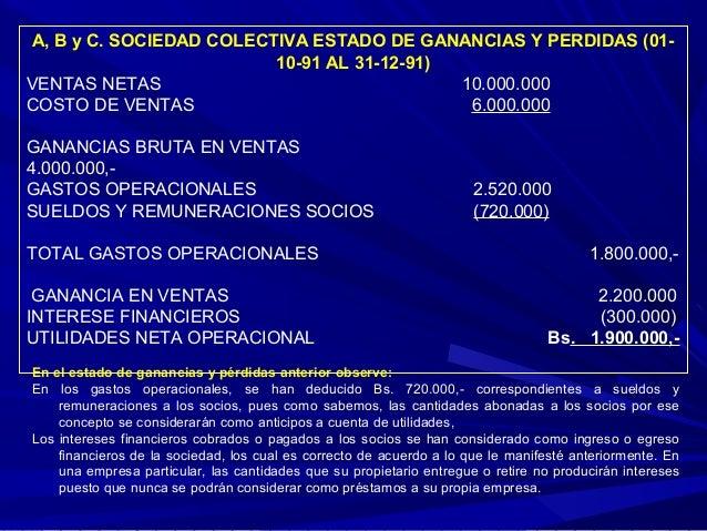 A, B y C. SOCIEDAD COLECTIVA ESTADO DE GANANCIAS Y PERDIDAS (0110-91 AL 31-12-91) VENTAS NETAS 10.000.000 COSTO DE VENTAS ...