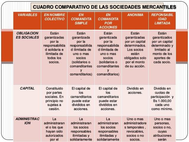 Descargar PDF Ley General de Sociedades Mercantiles M xico