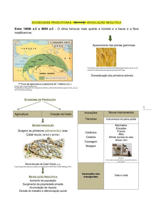 1 SOCIEDADES PRODUTORAS REVOLUÇÃO NEOLÍTICA Entre 10000 a.C e 8000 a.C - O clima torna-se mais quente e húmido e a fauna e...