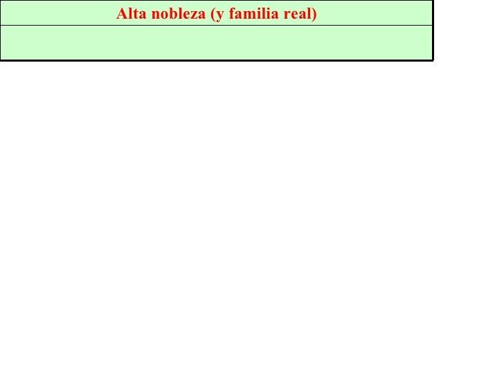 Alta nobleza (y familia real)