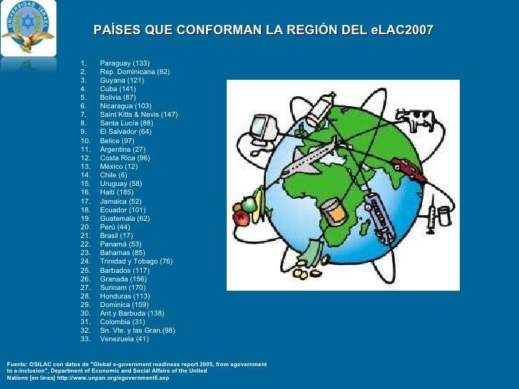 PAÍSES QUE CONFORMAN LA REGIÓN DEL eLAC2007                          1.     Paraguay (133)                         2.     ...