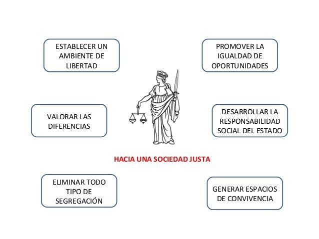 ESTABLECER UN                               PROMOVER LA   AMBIENTE DE                                IGUALDAD DE     LIBER...