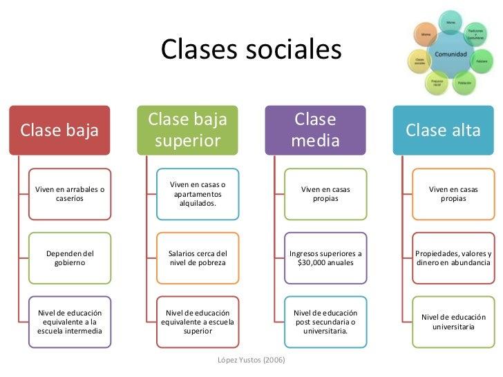 clase alta Español mamada
