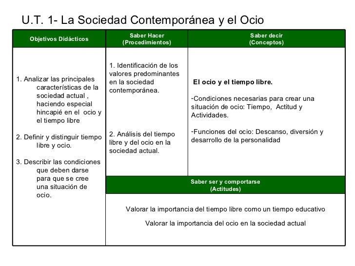 Sociedad y ocio for Caracteristicas de la contemporanea