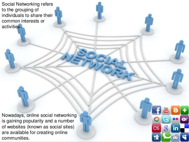 an introduction to the popularity of social networking sites and websites A list of the top social networking websites including the top social networking sites facebook surged past myspace to become the most popular social network.