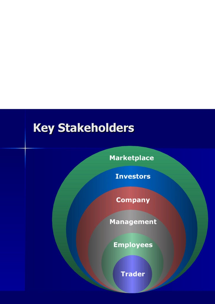 Key Stakeholders  Marketplace Investors Company Management Employees Trader