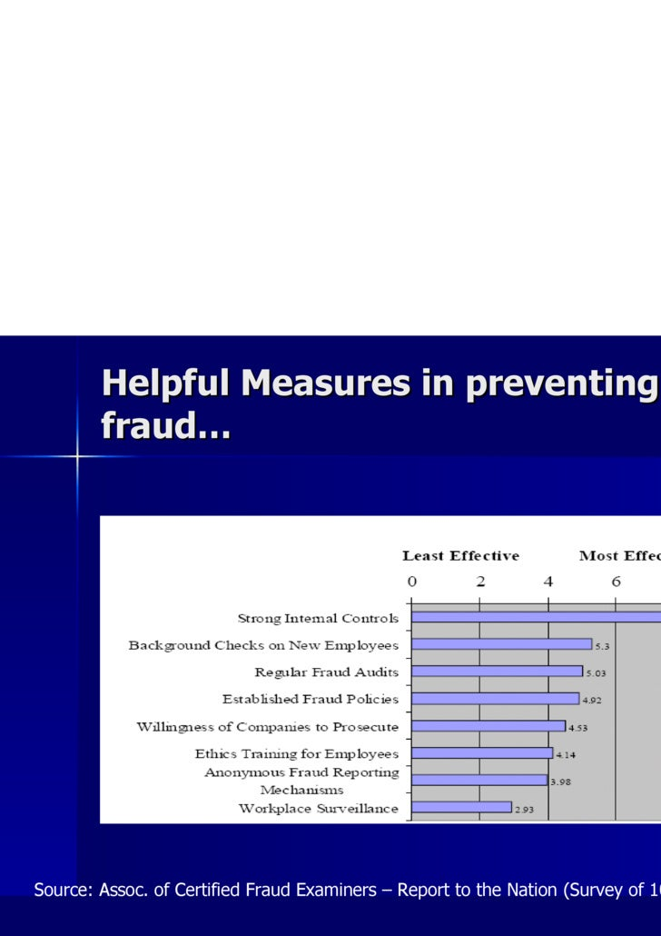 Helpful Measures in preventing fraud… Source: Assoc. of Certified Fraud Examiners – Report to the Nation (Survey of 10,000...