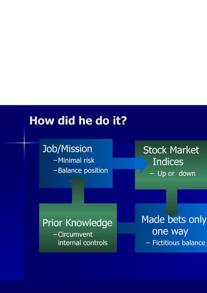 How did he do it? <ul><li>Made bets only    one way </li></ul><ul><ul><li>Fictitious balance  </li></ul></ul><ul><li>Stock...