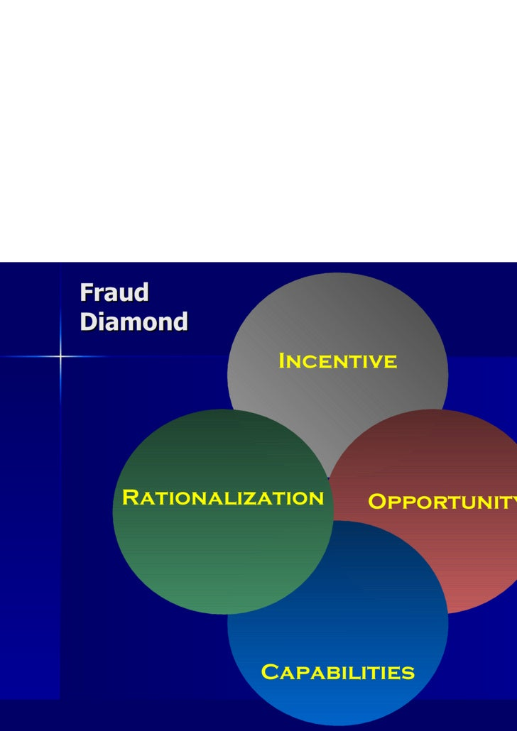 Fraud Diamond Incentive Opportunity Capabilities Rationalization