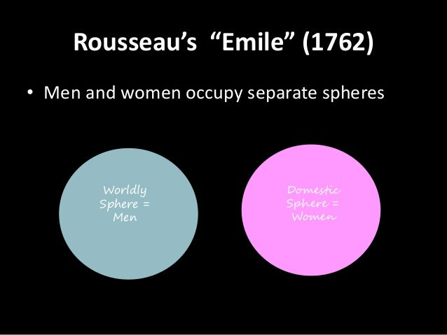 separate spheres and women s status Despite the central role played by the exclusively male asa in deciding on a suitable female swimming costume, women's involvement in sport was not inevitably restricted by ideological constraints and, while notions of separate spheres certainly influenced the nature and extent of their engagement with sport, the tenets of victorian patriarchy.