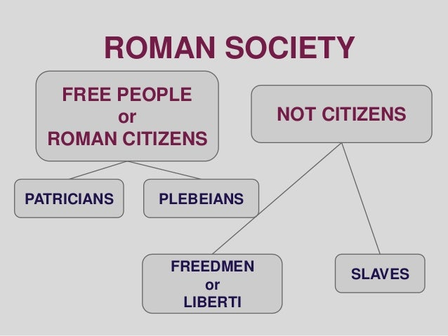 Social Pecking Order in the Roman World