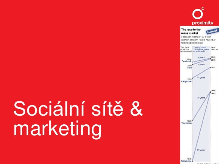 Sociální sítě & marketing<br />