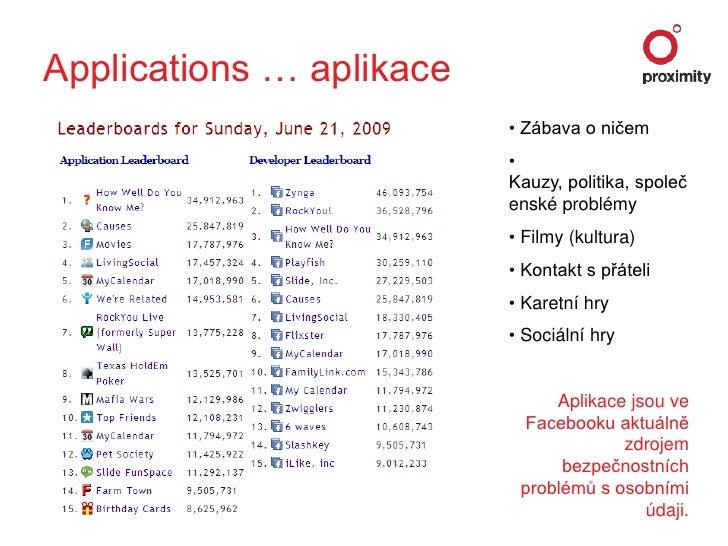 seznamovací hry yahoo odpovědi jak zjistit, zda se vám líbí online seznamka