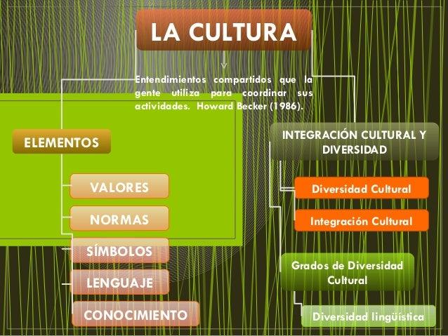 LA CULTURA            Entendimientos compartidos que la            gente utiliza para coordinar sus            actividades...