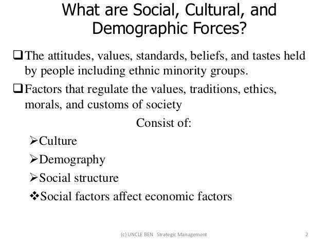 the importance of socio cultural factors Socio-cultural factors such by adapting itself to the prevalent socio-cultural environment one of the most important socio-cultural trends which has an.