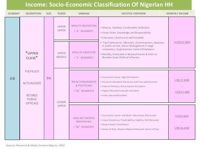 social class classification