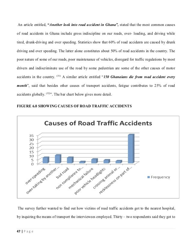 consequences of overspeeding Dangers of speeding while driving infographic posted by weiland upton on november 6, 2012 this infographic on the danger of speeding while driving is the property.