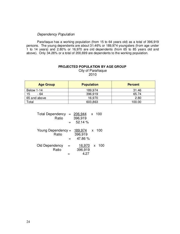Socio economic profile- 2010