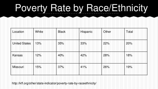 socio economic status and race Parental and community involvement in schools: does socio-economic status matter  the literature is not definitive if race is a major variable in a parent's.
