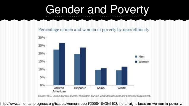 socio economic profile of women in pakistan Livelihoods and socio-economic status, existing skills and vocational trainings needs, and their  with the joint ventures of men and women household members.