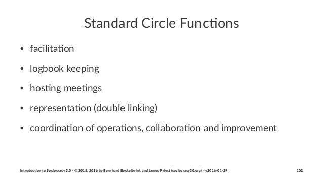 Standard'Circle'Func/ons • facilita(on • logbook.keeping • hos(ng.mee(ngs • representa(on.(double.linking) • coordina(on.o...