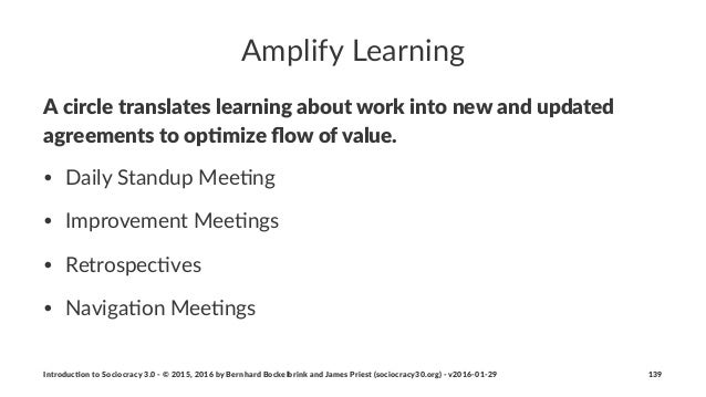 """Amplify(Learning A""""circle""""translates""""learning""""about""""work""""into""""new""""and""""updated"""" agreements""""to""""op5mize""""flow""""of""""value. • Daily..."""
