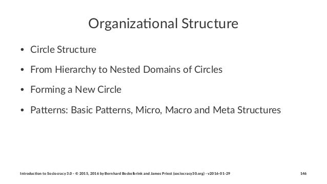 Organiza(onal+Structure • Circle(Structure • From(Hierarchy(to(Nested(Domains(of(Circles • Forming(a(New(Circle • Pa<erns:...